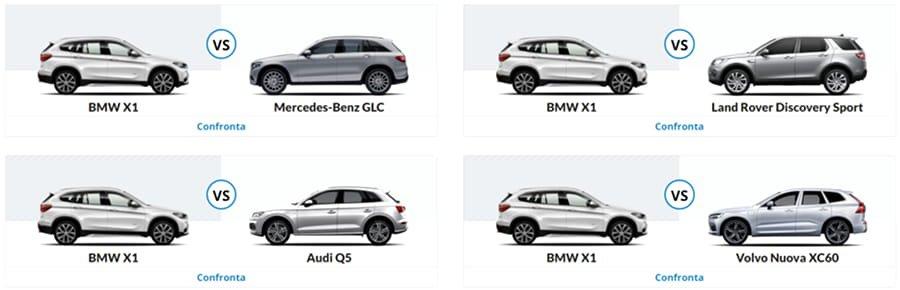Comparazione auto in vendita in Italia: caratteristiche e listino prezzi