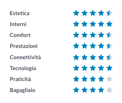 Peugeot 208: recensione di Alessio Frassinetti di DriveK